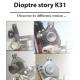 LES DIOPTRES POUR K31